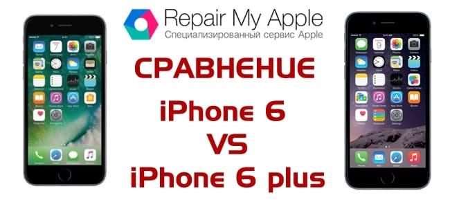 Сравнение iPhone 6 от 6 plus